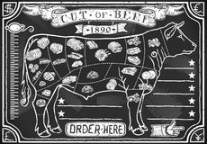 Tableau noir graphique de vintage pour le boucher Shop Photos stock