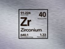 Tableau périodique de Zr de zirconium photo libre de droits