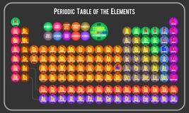 Tableau périodique des éléments illustration de vecteur
