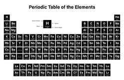 Tableau périodique des éléments Photos stock