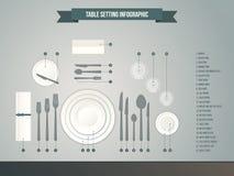 Tableau plaçant infographic Photo stock