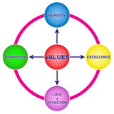 Tableaux de valeurs Photos libres de droits