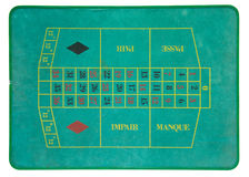 Tablero de la ruleta del vintage Imagen de archivo