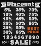 Tablero de los precios del descuento de la fuente de la tiza al lleno Imagen de archivo