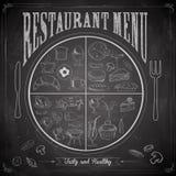 Tablero de tiza del menú del restaurante libre illustration