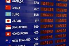 Tablero del intercambio de moneda Imagen de archivo libre de regalías