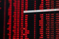 Tablero del teletipo del precio de mercado de acción en día de mercado bajista Foto de archivo