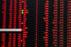 Tablero del teletipo del precio de mercado de acción en día de mercado bajista Foto de archivo libre de regalías