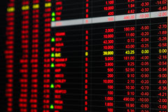 Tablero del teletipo del precio de mercado de acción en día de mercado bajista Imagen de archivo
