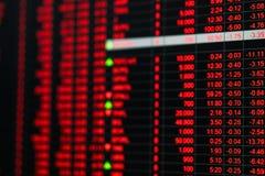 Tablero del teletipo del precio de mercado de acción en día de mercado bajista Fotos de archivo