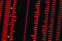 Tablero del teletipo del precio de mercado de acción en día de mercado bajista Fotografía de archivo