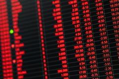 Tablero del teletipo del precio de mercado de acción en día de mercado bajista Imagen de archivo libre de regalías