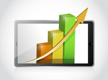 Tablet with business profits illustration Royalty Free Stock Image