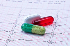 Tablet and capsule on cardiogram. Stock Photography