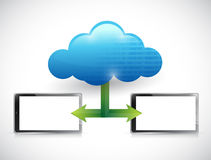 Tablet cloud computing network illustration Stock Photo