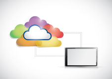 Tablet colorful cloud computing connection Stock Photography