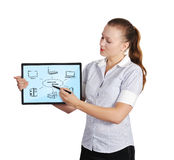 Tablet with computer network Royalty Free Stock Photo