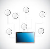 Tablet empty diagram network illustration Royalty Free Stock Image