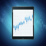 Tablet with forex chart on desktop. Royalty Free Stock Images
