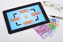 Tablet with goods and money Royalty Free Stock Photo