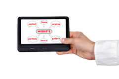 Tablet in hand Stock Photography