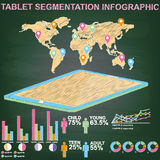Tablet info graphic Royalty Free Stock Image