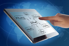 Tablet internet diagram concept Royalty Free Stock Photo