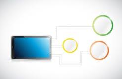 Tablet network diagram illustration design Royalty Free Stock Photos
