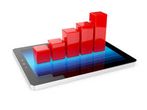 Tablet pc with graph Royalty Free Stock Images