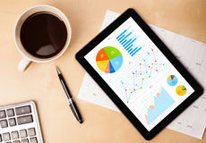 Tablet pc shows charts on screen with a cup of coffee on a desk Royalty Free Stock Photo