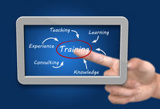 Tablet pc training concept