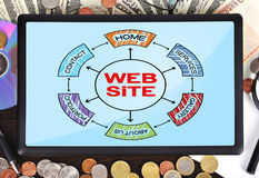 Tablet with plan website. Modern business workplace: tablet with plan website Royalty Free Stock Image