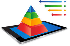 Tablet and pyramide graph Royalty Free Stock Photo