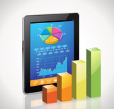 Tablet - report 2 Royalty Free Stock Photography