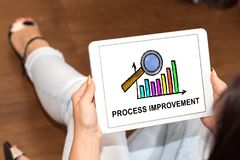 Process improvement concept on a tablet. Tablet screen displaying a process improvement concept royalty free stock photography