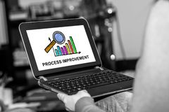 Process improvement concept on a tablet. Tablet screen displaying a process improvement concept royalty free stock photos