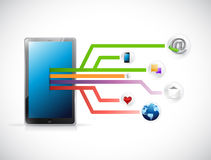 Tablet social media circuit diagram illustration Stock Image