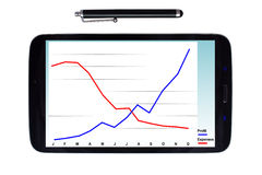 Tablet and stylus with profit graph. Tablet with a stylus displaying yearly profit growth graph on an isolated white background Royalty Free Stock Photos