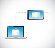Tablet to laptop email network illustration design. Over a white background Stock Photography