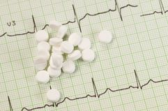 Tablets on electrocardiogram Stock Image