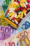 Tabletten, boodschappenwagentje, euro rekeningen Stock Fotografie