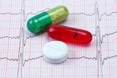 Tablettes et capsules sur le cardiogramme. Image libre de droits