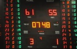 Tablica wyników punkt podczas Koszykowego dopasowania Zdjęcie Stock