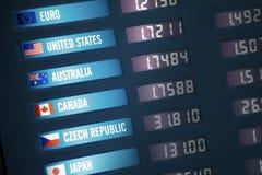 Tablilla de anuncios del intercambio de moneda, tarifa del dinero extranjero Imagen de archivo libre de regalías