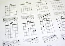 Tabulación de la guitarra Imágenes de archivo libres de regalías
