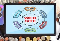 Tabuleta com Web site do plano imagem de stock royalty free