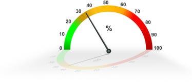 Tacógrafo horizontal porcentual coloreado con la reflexión Imagen de archivo libre de regalías