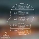 Tache floue linéaire de cerveau de vecteur infographic Calibre pour le diagramme de tête humaine, graphique, présentation, diagra Photo libre de droits