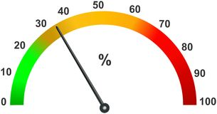Tachigrafo orizzontale percentuale colorato Immagini Stock Libere da Diritti