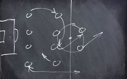 Tactic schema for soccer on the chalkboard board Stock Photo